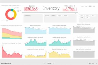 03-Inventory-Report-Power-BI-BI4Dynamics-By-Month-1024×684