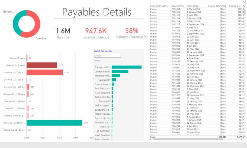 04-Payables-Report-Power-BI-BI4Dynamics-Details-1024×683