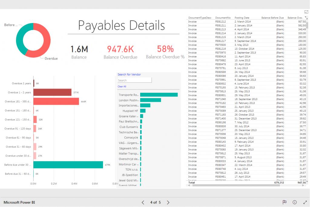 04-Payables-Report-Power-BI-BI4Dynamics-Details
